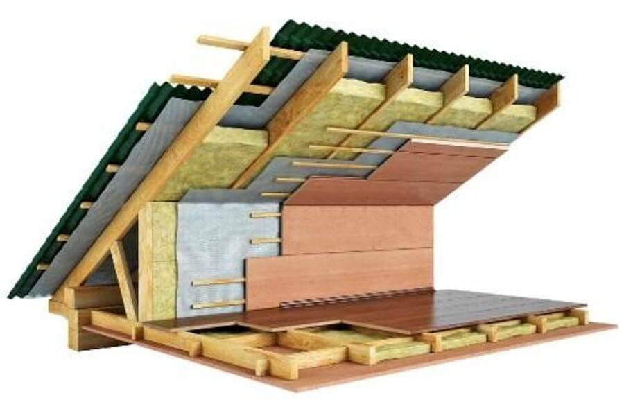 купить утеплитель для крыши